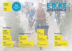 image ebx 2021 nl kerncijfers